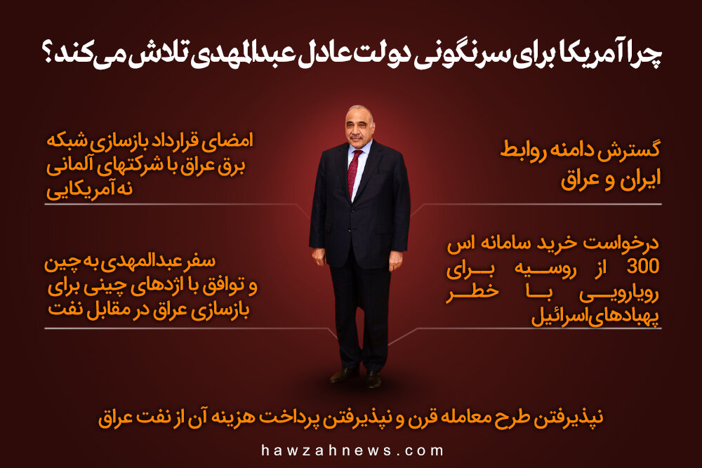 عکس نوشته  دلایل تلاش آمریکا برای سرنگونی دولت عادل عبدالمهدی