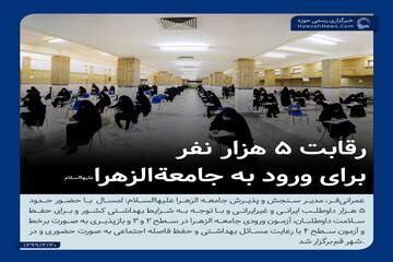 عکس نوشت| رقابت 5 هزار نفر برای ورود به جامعةالزهرا(س)