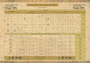 جدول اجراهای چهارمین جشنواره نقالان علوی منتشر شد
