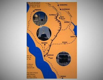The Route that Imam Husayn (A.S) took when he left Makkah for Iraq