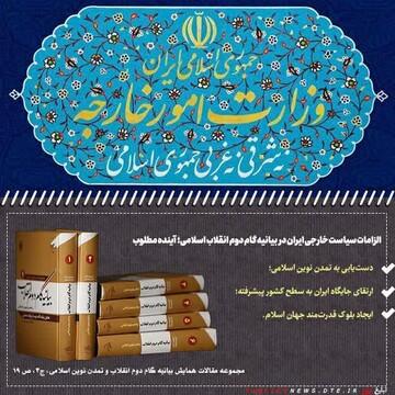 عکس نوشت | الزامات سیاست خارجی ایران در بیانیه گام دوم انقلاب