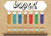 مجموعه هفت جلدی کتاب گام دوم انقلاب اسلامی منتشر شد