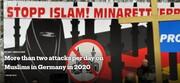 بیش از ۲ حمله در روز به مسلمانان آلمان در سال ۲۰۲۰