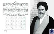 ماده تاریخ سال پیروزی انقلاب اسلامی بر اساس حروف ابجد