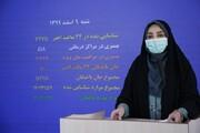 فوت ۸۱ بیمار و شناسایی ۷۹۷۵ بیمار جدید کووید۱۹ در کشور