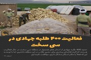 عکس نوشت | فعالیت ۴۰۰ طلبه جهادی در سیسخت