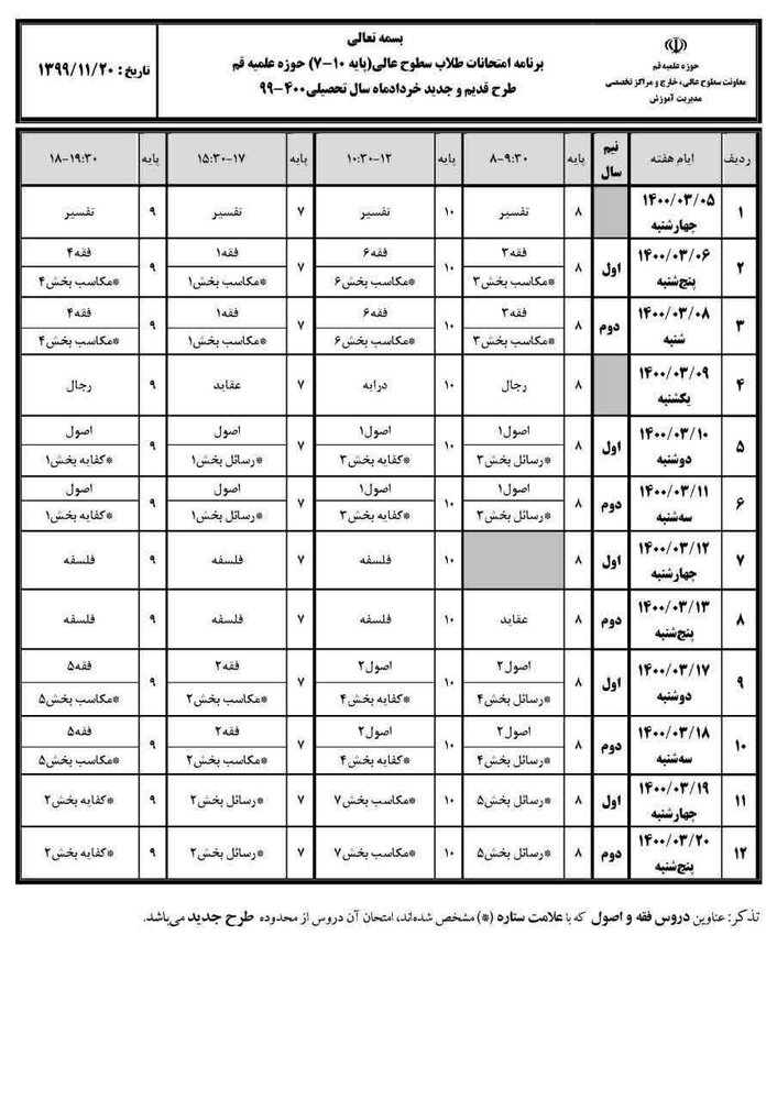 امتحانات سطوح عالی حوزه در دو نوبت خرداد و تیر  برگزار می شود