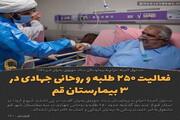 عکس نوشت| فعالیت ۲۵۰ طلبه و روحانی جهادی در ۳ بیمارستان قم
