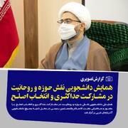 فیلم  نقش نهاد روحانیت در مشارکت حداکثری و انتخاب اصلح