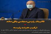 عکس نوشت| قالیباف رئیس مجلس باقی ماند