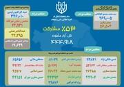 آرای ۳۱۲نامزد شرکت کننده در انتخابات شورای اسلامی شهر قم