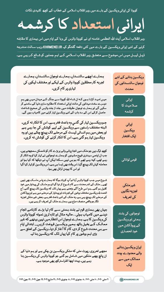 کورونا کی ایرانی ویکسین کے بارے میں رہبر انقلاب اسلامی کے خطاب کے کچھ کلیدی نکات