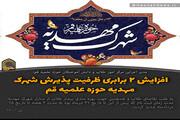 عکس نوشت | افزایش ۲ برابری ظرفیت پذیرش شهرک مهدیه حوزه علمیه قم