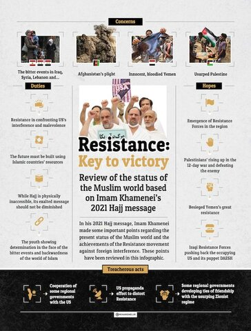 Resistance: Key to victory
