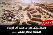 الثالثُ من محرّم وصول جيش عمر بن سعد إلى كربلاء لمقاتلة الإمام الحسين (عليه السلام)