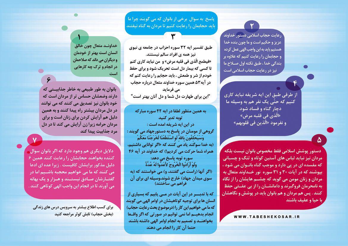 طرح های تابش کوثر درباره حجاب از آیات قرآن کریم