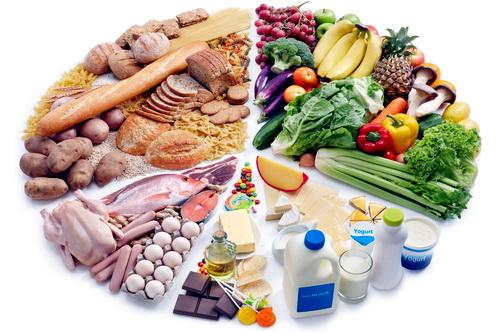 امنیت غذائی