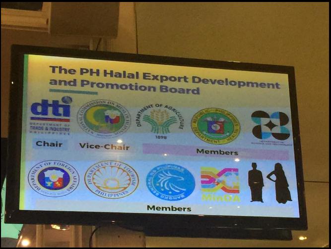 تجارت حلال در فیلیپین