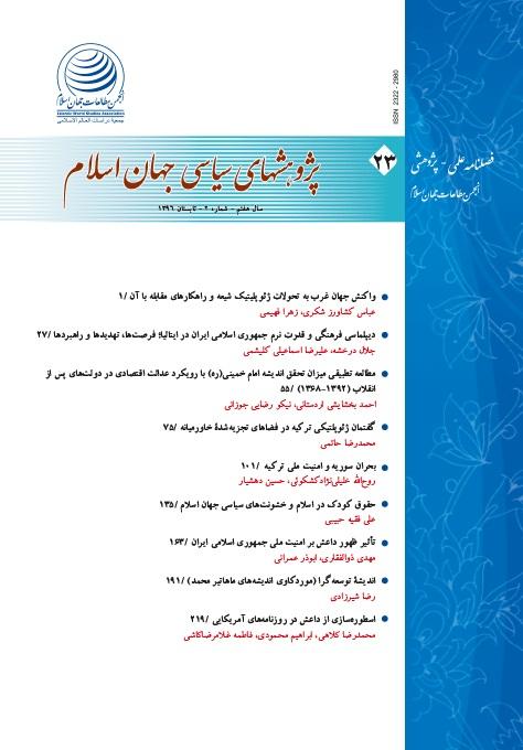 پژوهشهای سیاسی جهان اسلام