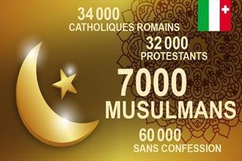 تلاش مسلمانان منطقه نوشاتل سوئیس برای به رسمیت شناخته شدن اسلام